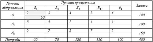 pnz13