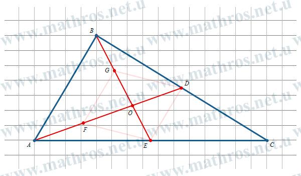 Медіани трикутника