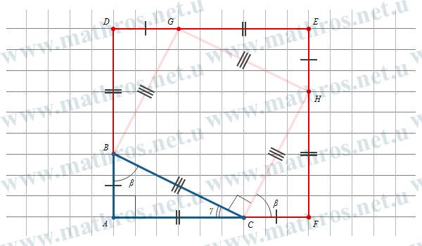 Теорема Піфагора доведення