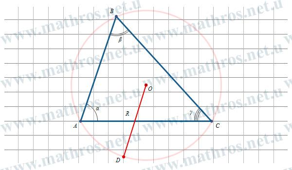Розв'язування трикутників, знайти кут трикутника за трьома сторонами